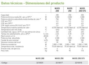 245_Nuos_Sys_caracteristicas