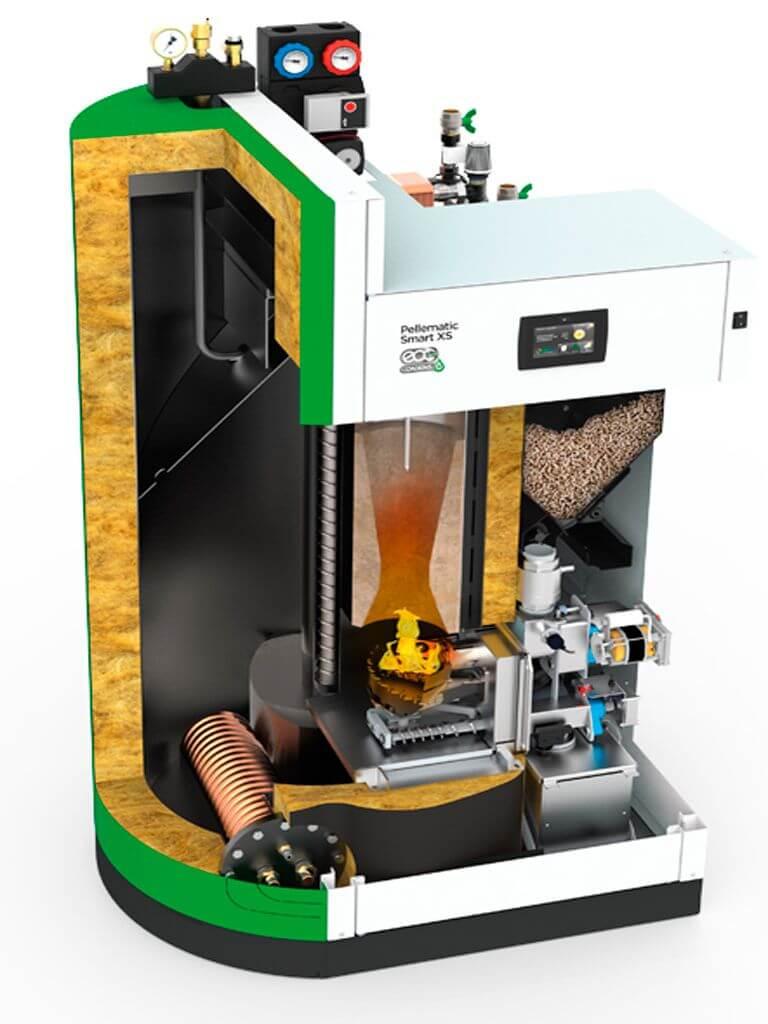 Caldera de condensaci n de pellets con suelo radiante for Caldera para suelo radiante